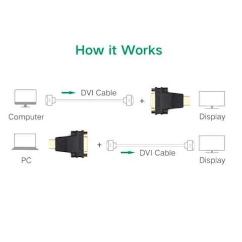ადაპტერი UGREEN 20123 HDMI Male to DVI (24+5) Female Adapter (Black)