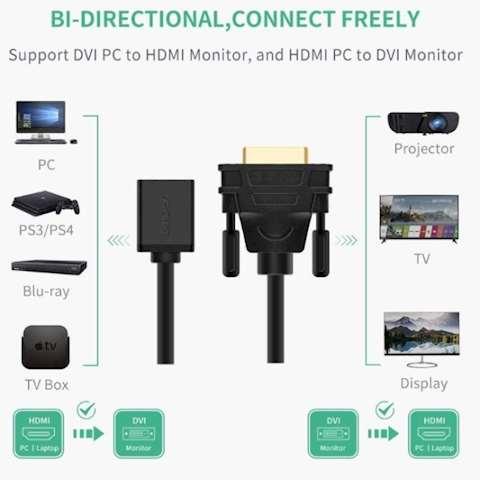 ადაპტერი UGREEN 20118 DVI Male to HDMI Female Adapter Cable 22cm (Black) DVI TO HDMI