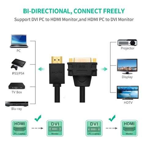 ადაპტერი UGREEN 20136 HDMI Male to DVI Female Adapter Cable 22cm (Black) HDMI TO DVI